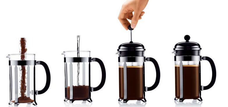 Image Result For Is Coffee Considered Water